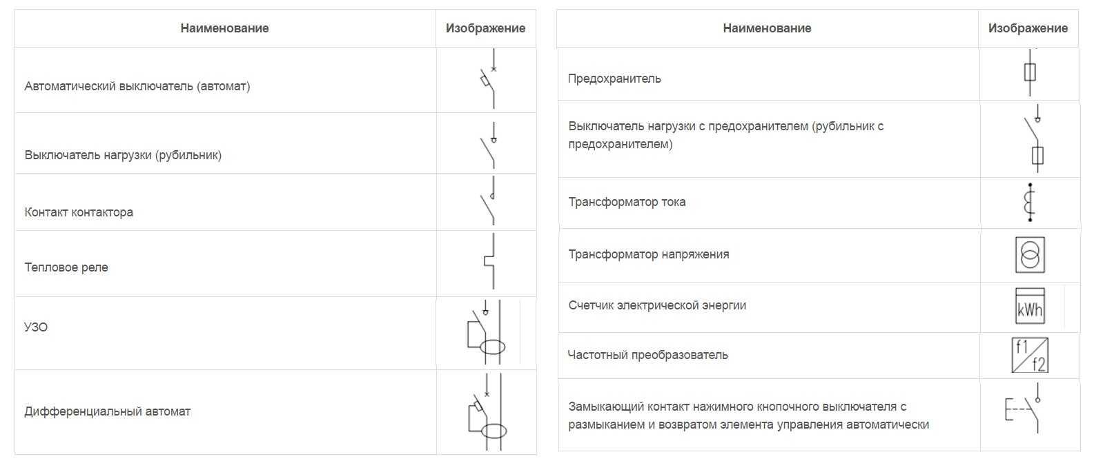 Обозначения элементов на однолинейной схеме