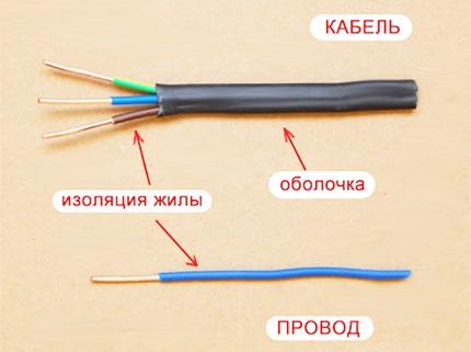 Отличия кабеля от провода