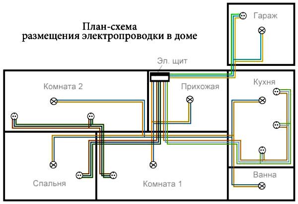 план проводка