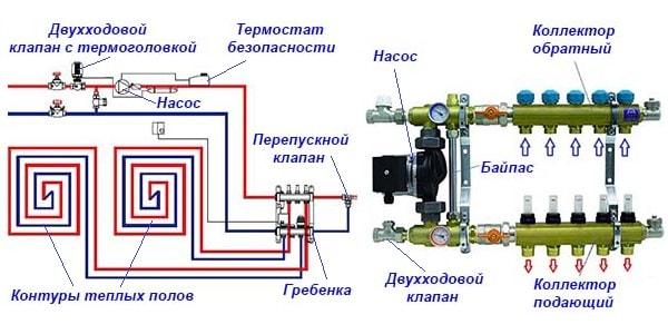 Подключение с двухходовым клапаном