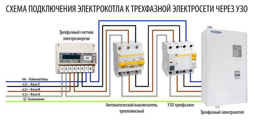 Подключение электрокотла к трехфазной сети