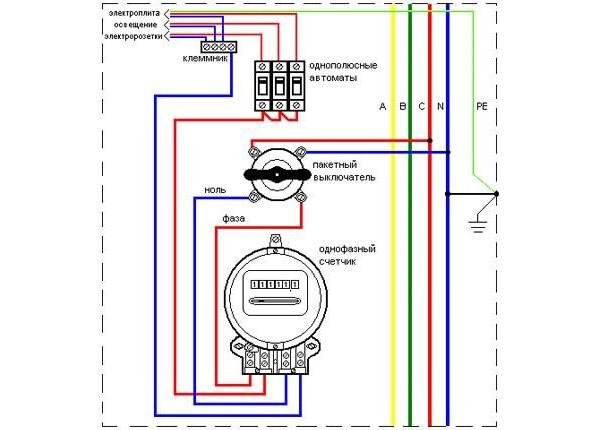 Подключение пакетного выключателя к сети