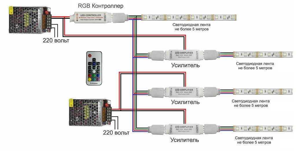 Схема подключения лент RGB с усилителем и отдельным блоком питания
