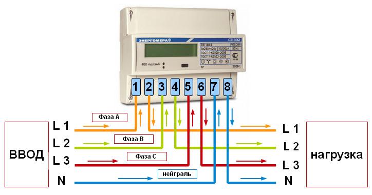 Схема подключения трехфазного электросчётчика 1