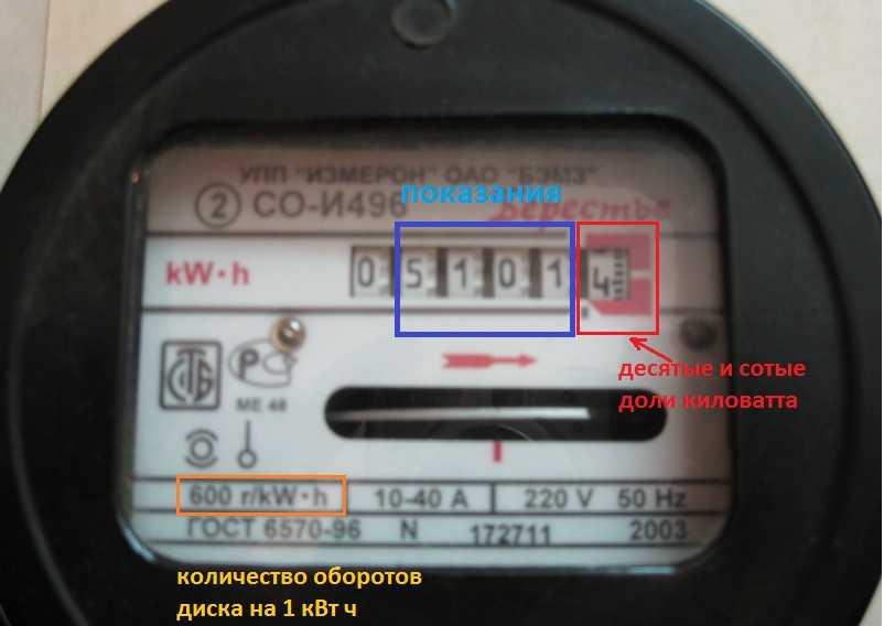 Пример показаний индукционного счетчика