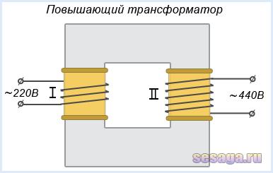 Схематичное изображение повышающего трансформатора