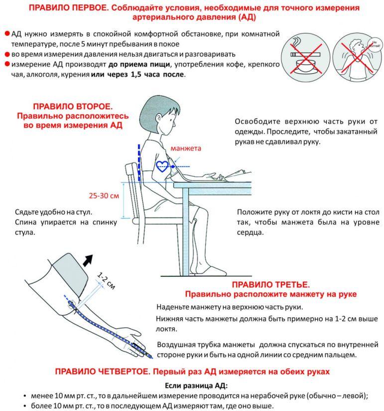 Фото как правильно измерять давление