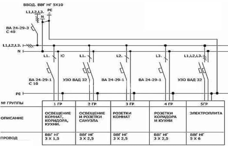 Пример однолинейной схемы