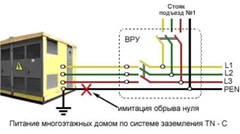 Пример подключения по схеме TN-C