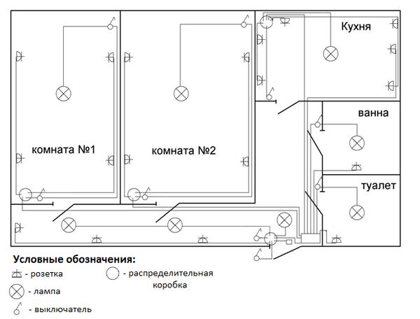 Примерно так (отметив расстояния между приборами), можно начертить в случае, когда сразу разметка нанесена на стене