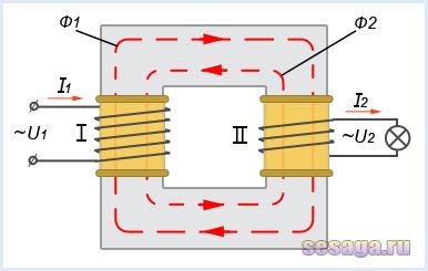 Работа трансформатора под нагрузкой