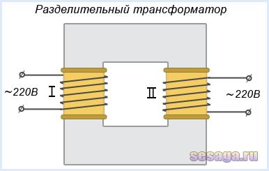 Схематичное изображение разделительного трансформатора