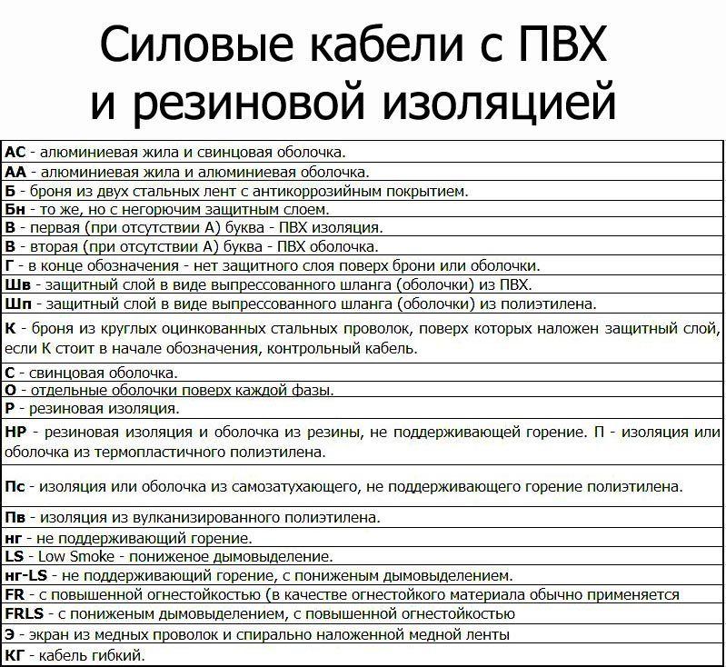 rossiyskiy-kabel-01