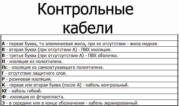 rossiyskiy-kabel-02