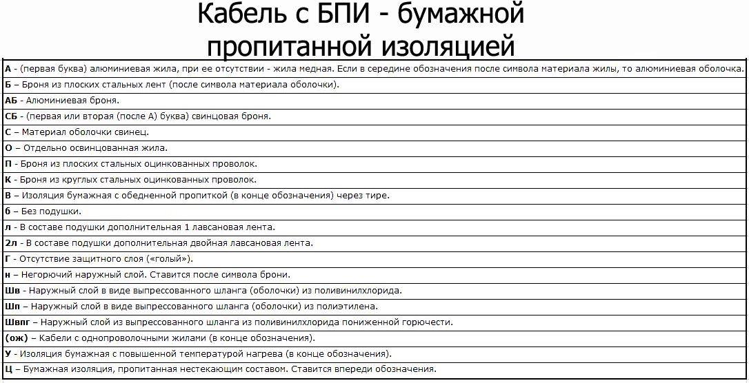 rossiyskiy-kabel-03
