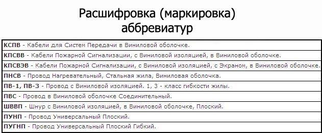 rossiyskiy-kabel-04