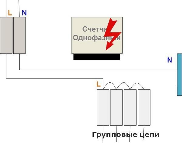 сгорел-счетчик-1