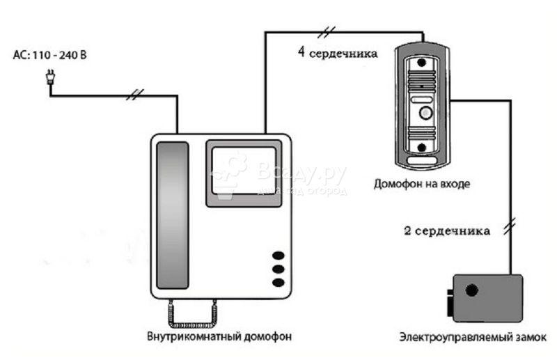 Схема электрическая для подключения обычного домофона