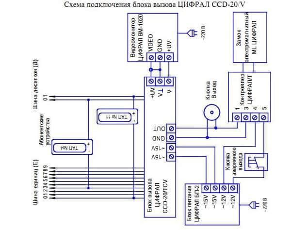 схема подключения модели цифрал