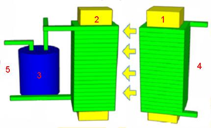 Схема простого стабилизатора