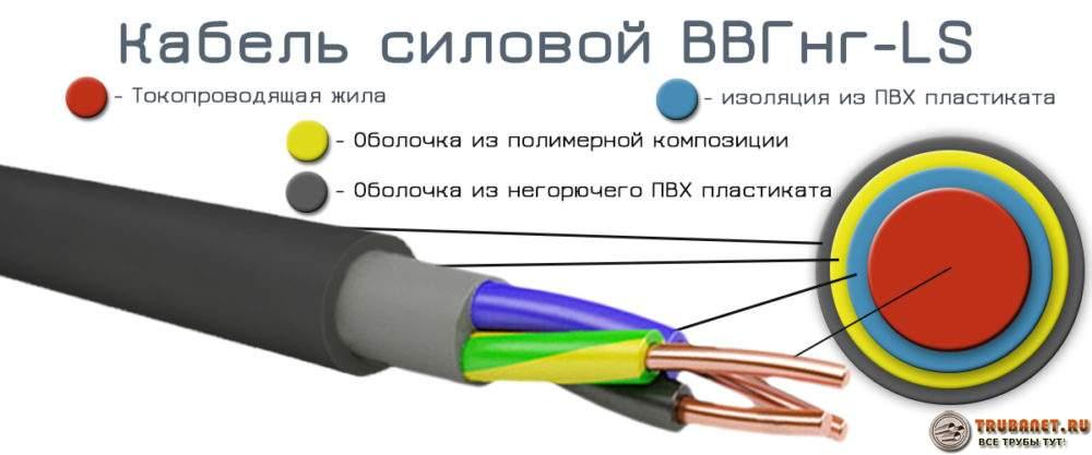 Фото – силовой кабель для подключения бытовой техники