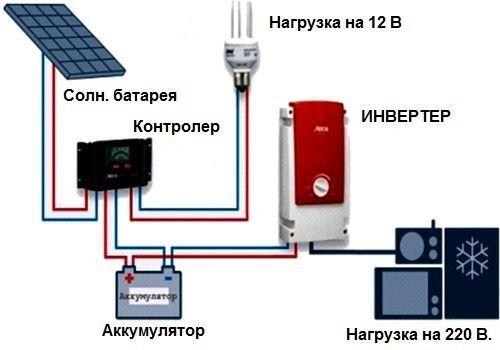 схема освещения на солнечных батареях