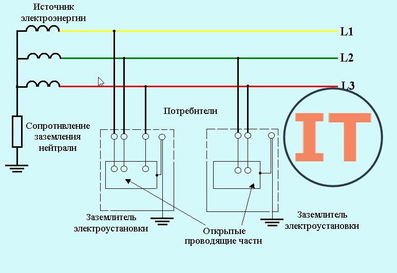 Защита электроустановок по схеме IT