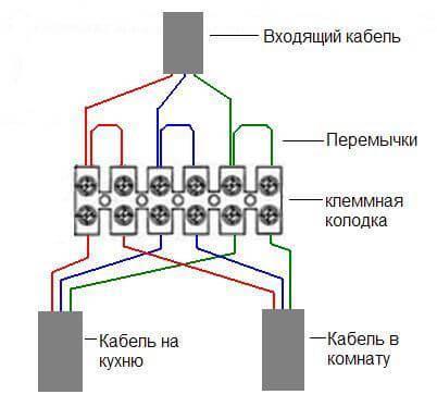 Схема установки клеммников