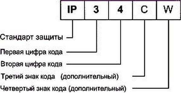 Общая форма записи класса защиты электрооборудования