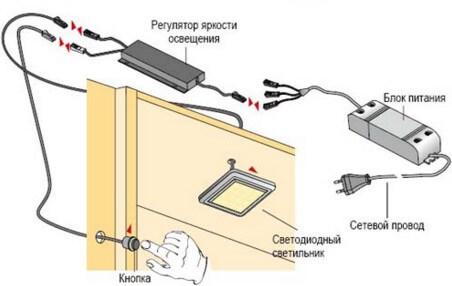 Фото схемы сборки подсветки со светодиодной лентой