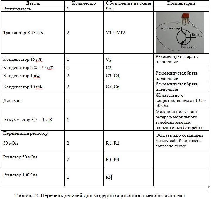 Перечень деталей для модернизированной схемы - таблица
