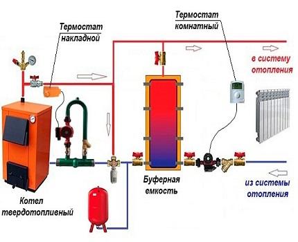 Схема обвязки с буферной емкостью
