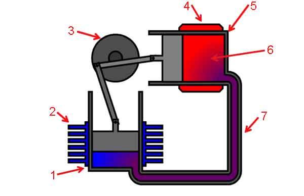 Классический тепловой насос схема