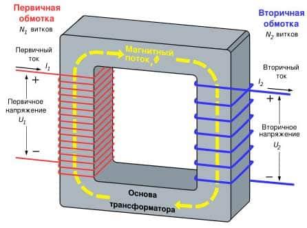 Трансформатор тока - схема