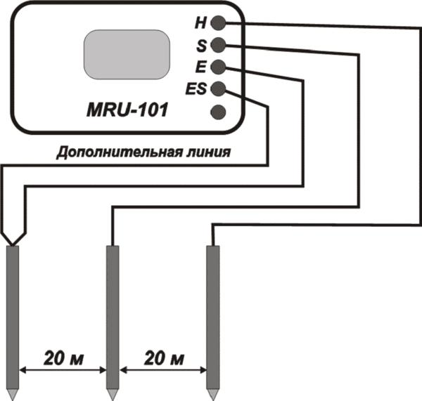 Трех- и четырехполюсные схемы подключения прибора MRU-101 к измерительным щупам