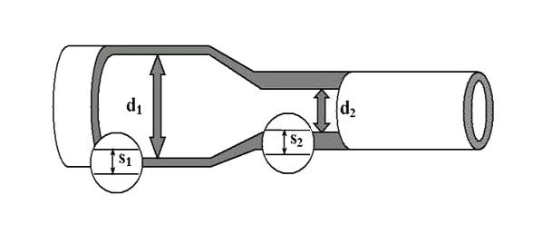 Коэффициент усадки термоусадочной трубки
