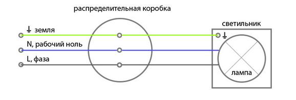 Схема подключения нуля, фазы и заземления к веревочному выключателю