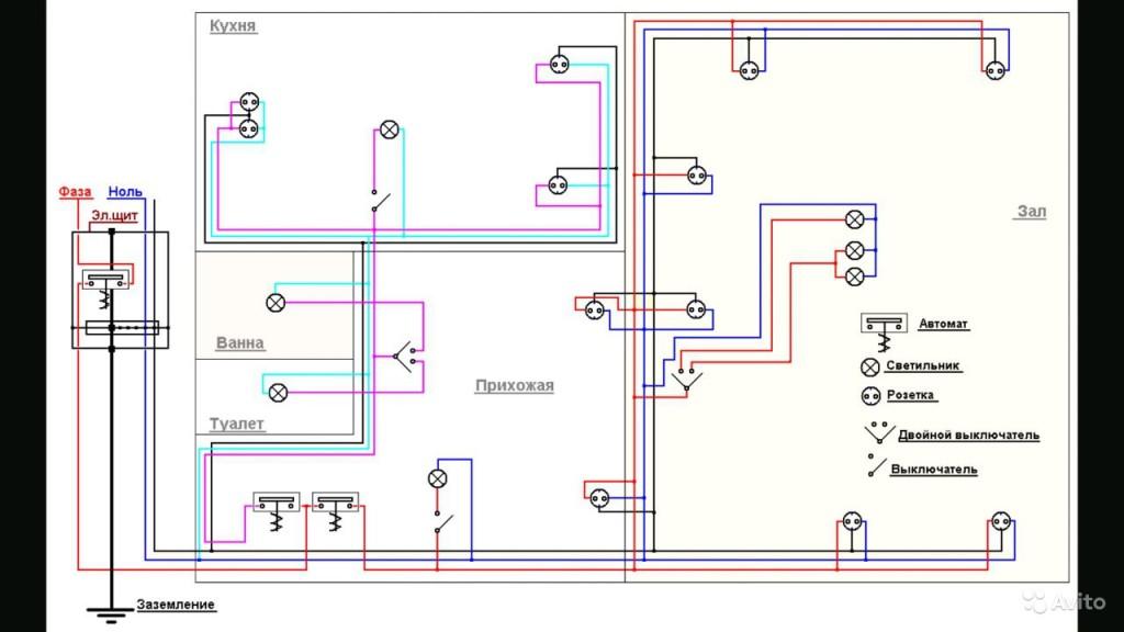 Вариант электроснабжения квартиры с двумя группами