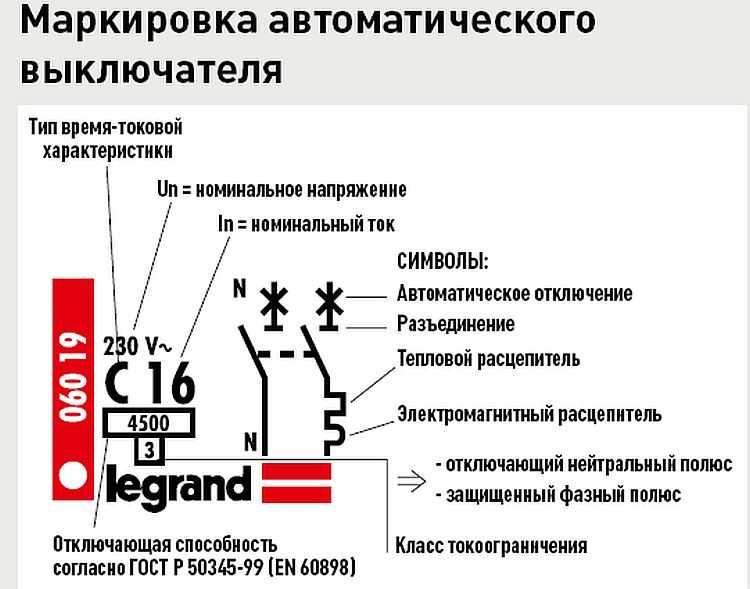 Выбор производителя автомата защиты