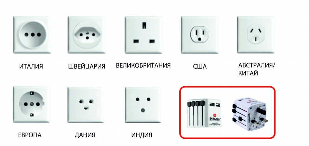 Виды электрических розеток в разных странах