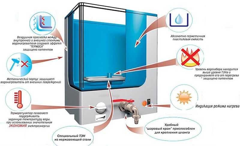Устройство наливного водонагревателя