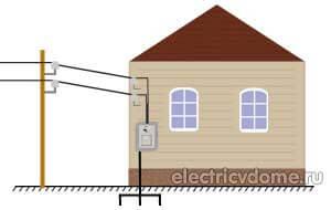 ввод электропитания в дом