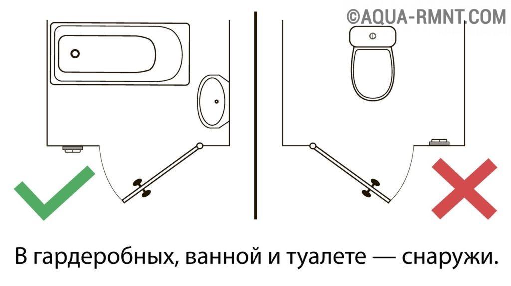 Выключатели и розетки в санузле