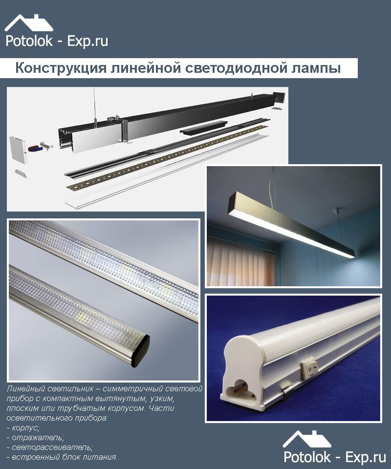 Конструкция линейной светодиодной лампы