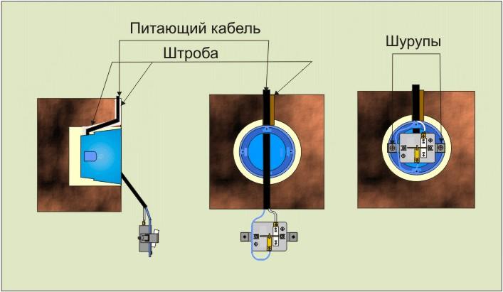 Установка и подключение выключателя скрытой проводки .