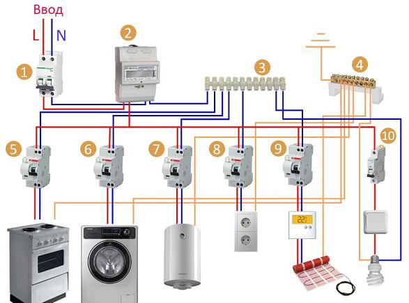 Схема электрощита 2