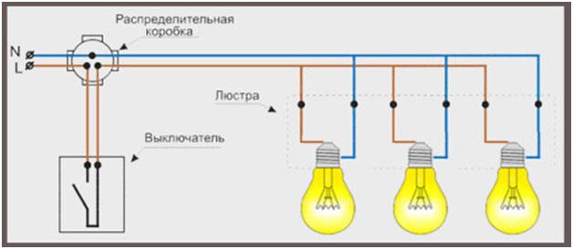 как подключить светильник к питанию в квартире