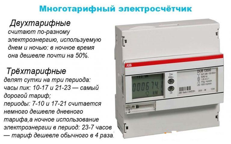 Как снять показания счетчика электроэнергии=2