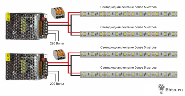подключение двух светодиодных лент с помощью клемника Wago