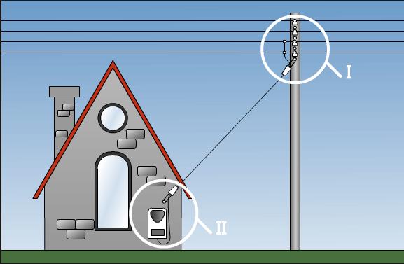 Электроснабжение частного дома